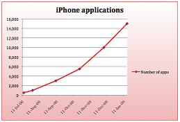 IPhone Applications_259