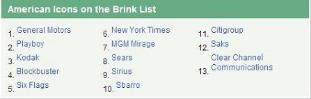 Brink List