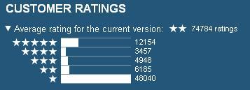 SirusAppScores
