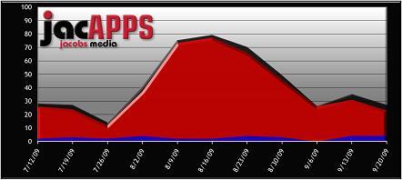 JacApps Downloads