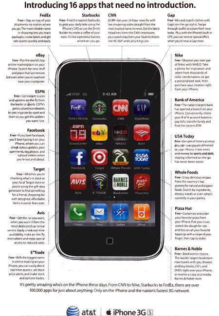 Apple iphone ad 16 apps