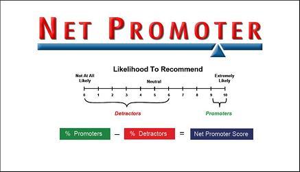 Net Promoter 2