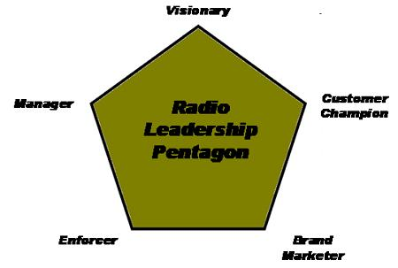 Radio Leadership Pentagon