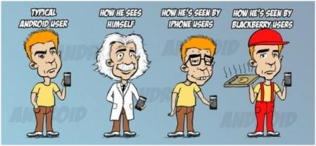 Typical Android User