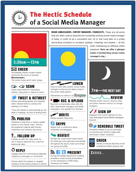 Social Media Manager Schedule