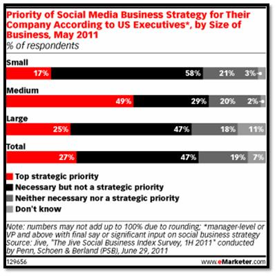 Social Media_Business Strategy