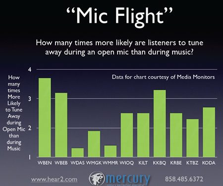 Mic_flight_graph