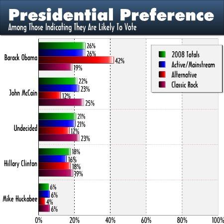 08_politics_candidates_format_blog