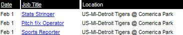 Detroit_jobs_1